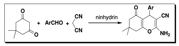 Ninhydrin as a novel and efficient catalyst for the synthesis of 2-amino-4H-Pyran derivatives in aqueous media using